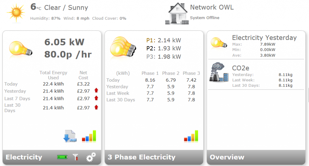 Once you have the network owl up and running, you can view your power usage in real time via the web. I only installed it yesterday, so it is a little sparse in terms of data.