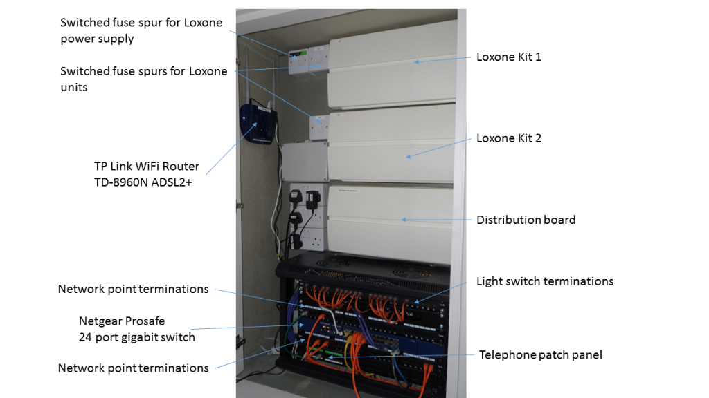 This shows the 3 distribution boards that house the Loxone kit and the RCDs for the older part of the house.  The datacomm cabinet at the bottom houses the patch panels, network switch and telephone distribution panel.