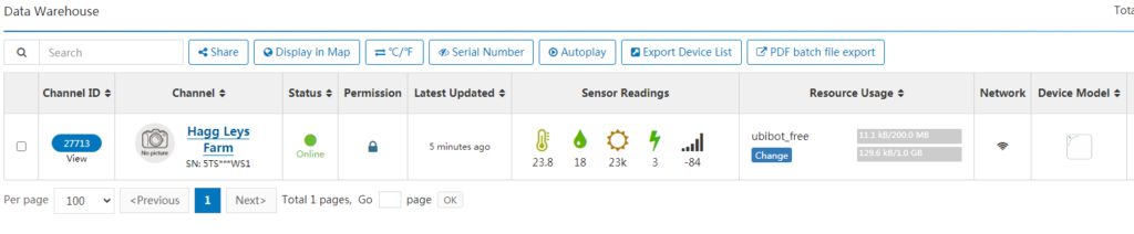 Summary table from the Ubibot site displaying the WS1 sensor that has just been installed.